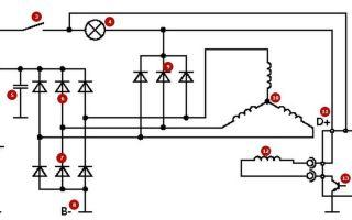 Что нужно знать о генераторе: схема, принцип работы и основные характеристики