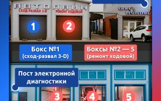 Автосервис «АвтоЛайн» в Батайске