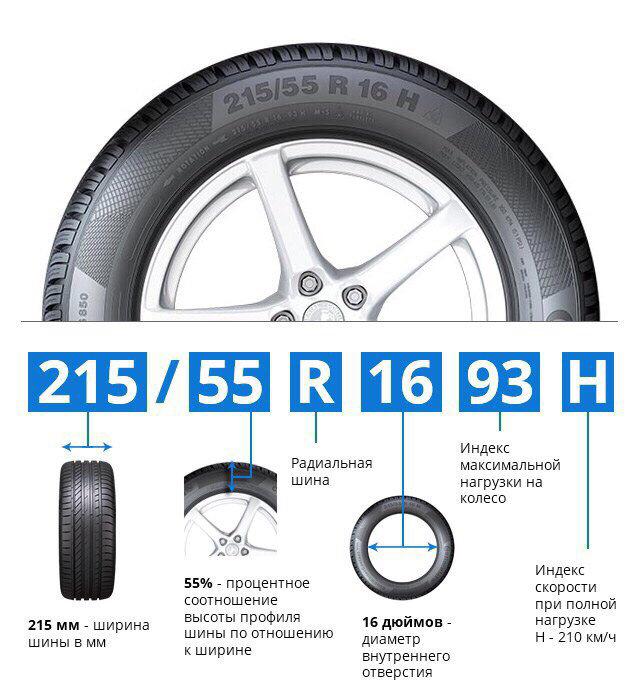 Расшифровка размера шины 215/55R1693H