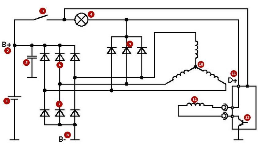 Схема генераторного устройства автомобиля